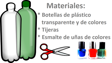 materiales para hacer lentes de sol para muñecas