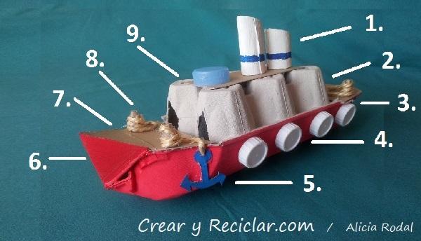 Como hacer un barco con materiales reciclados para las tareas del colegio.